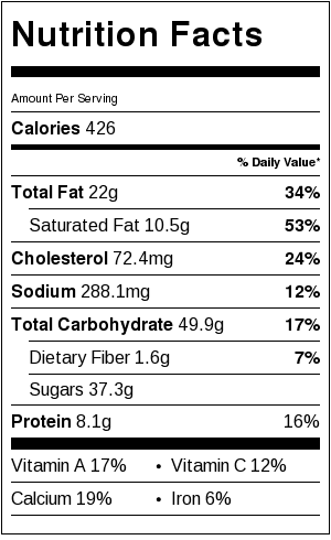 Nutrition Information for White Chocolate Raspberry Cheesecake Pie